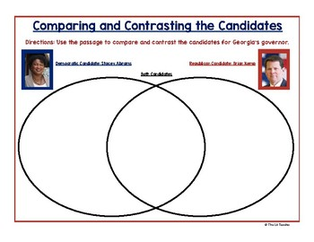Election Day: Comparing Candidates Reading Comprehension Passage and Questions