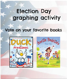 Election Day Graphing