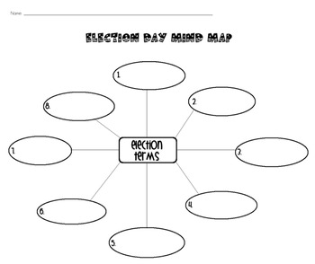 Election Day Mind Map/Writing {For Youngsters}