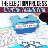 Election Day: Mock Election Voting Simulation