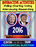 Presidential Election 2016 Activities - For Special Education and Inclusion