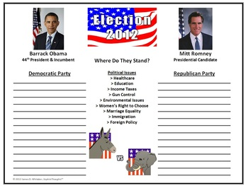 Election Day Response Template & Graphic Organizer Common Core