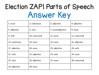 Election Day ZAP! Nouns, Verbs, and Adjectives