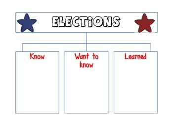 Election Language Activities