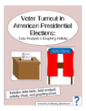 Election Math: Voter Turnout in Presidential Elections