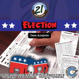 Election -- Political Science Data Analysis - 21st Century Math Project