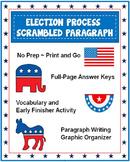 Election Process Scrambled Paragraph