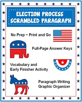 Election Process Scrambled Paragraph
