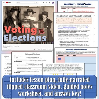 Election Process and Voting Lesson Plan