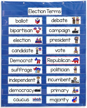 Election Terms Word Wall - Illustrated