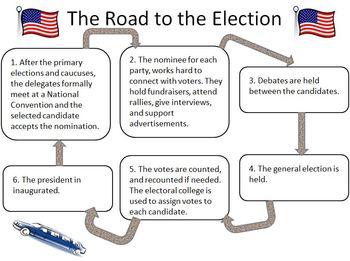 Election Unit: Elect a Literary Mascot