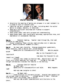 Election Unit- Shared Reading and Interactive