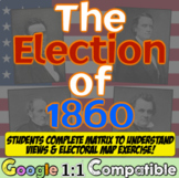 Election of 1860 & Civil War: Student Debate Simulation! Lincoln, Douglas, More!