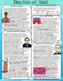 Election of 1860 Reading
