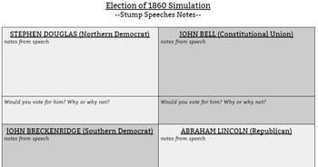 Election of 1860 Simulation