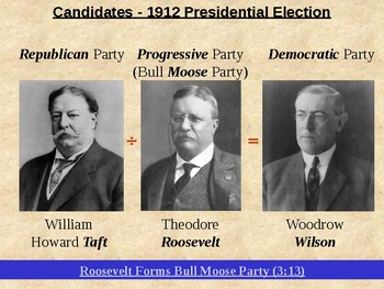 Election of 1912 PowerPoint Presentation
