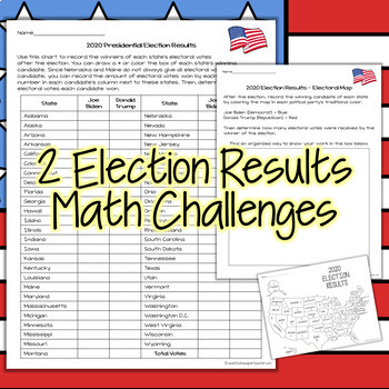 Election 2016 Math Challenges & Brainteasers-Extensions,Fast Finishers,Homework