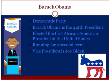 Elections, Voting,Presidential Powerpoint Mock Voting, 5Day Unit Lesons(Package)