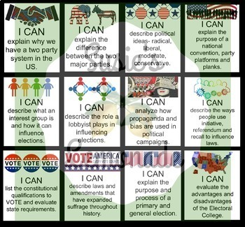 Elections and Voting I CAN