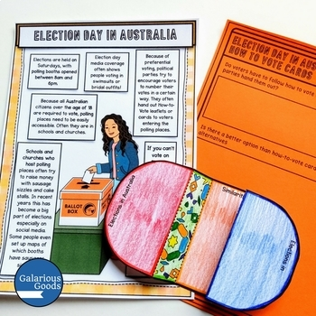 Elections in Australia - Australian Government Resource