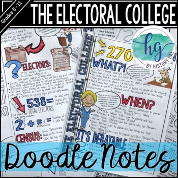 Electoral College Doodle Notes