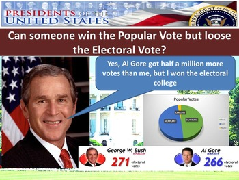 Electoral College & More: Becoming the President & Staying the President