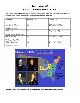 Electoral College DBQ