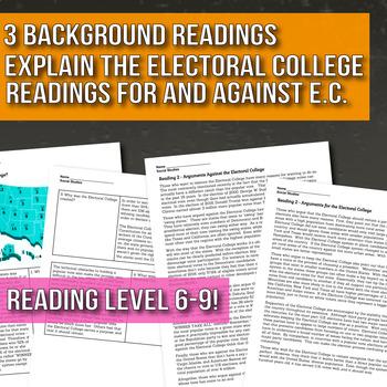 Electoral College Debate Should the U.S. keep the Electoral College? Socratic