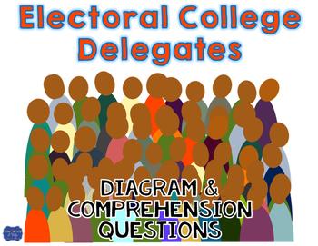Electoral College Delegates Diagram & Comprehension Questions