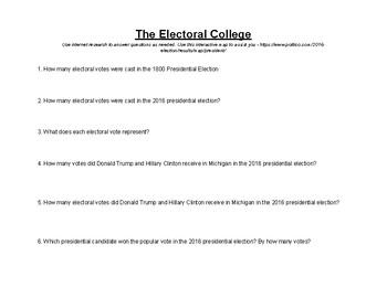 Electoral College Digital Assignment