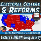 Electoral College Lecture & Activity (Civics)