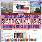 Electoral College Lesson Plan