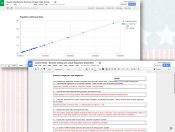 electoral college linear regression google drive activity tpt. Black Bedroom Furniture Sets. Home Design Ideas