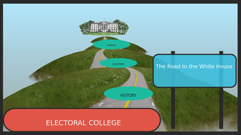 Electoral College Powerpoint INTERACTIVE!!!