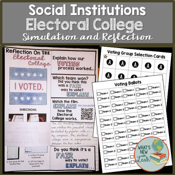 Electoral College Simulation