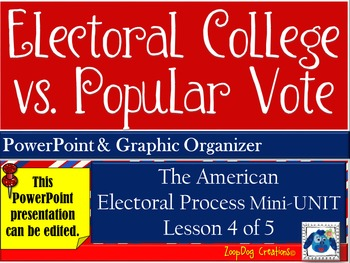 Electoral College vs. Popular Vote by ZoopDog Creations