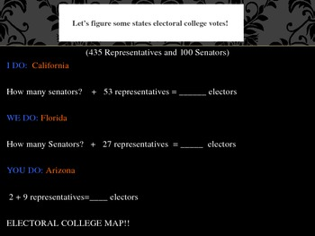 Electoral College/voting Powerpoint