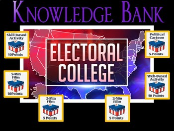 Electorial College Digital Knowledge Bank