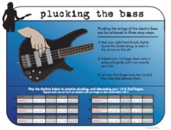 Electric Bass Starter Pack