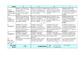 Electric Car Brochure Performance Assessment Task