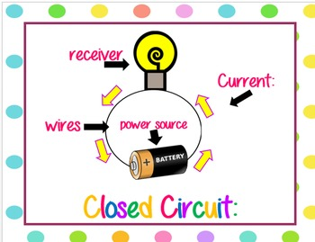 Electric Circuit Cheat Sheets/Printables
