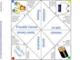 Electric Circuit Cootie Catcher