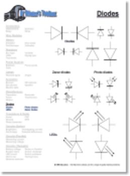 Electric Circuits Drawings Toolbox