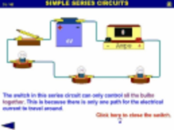 Electric Circuits Interactive Learning Tasks - Series and Parallel