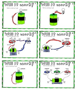 Electric Circuits Task Cards