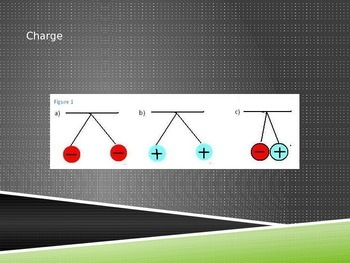 Electric Force & Charge PowerPoint
