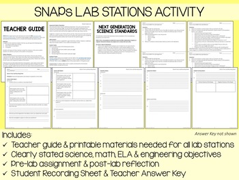 3-PS2-3 Electric Force Lab Stations Activity