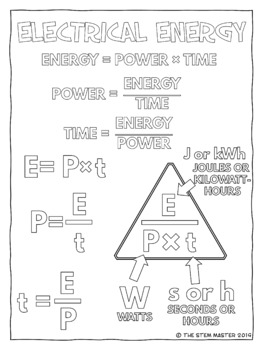 Electric Power and Energy Coloring Notes