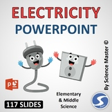Electricity Powerpoint Lesson