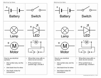 Electric Symbol handout